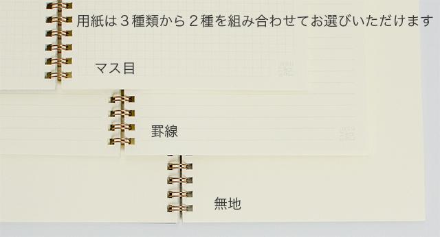 カスタマイズノートのリングの種類